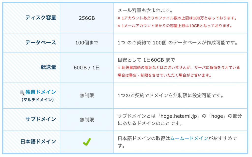 スクリーンショット 2015-02-05 0.15.35